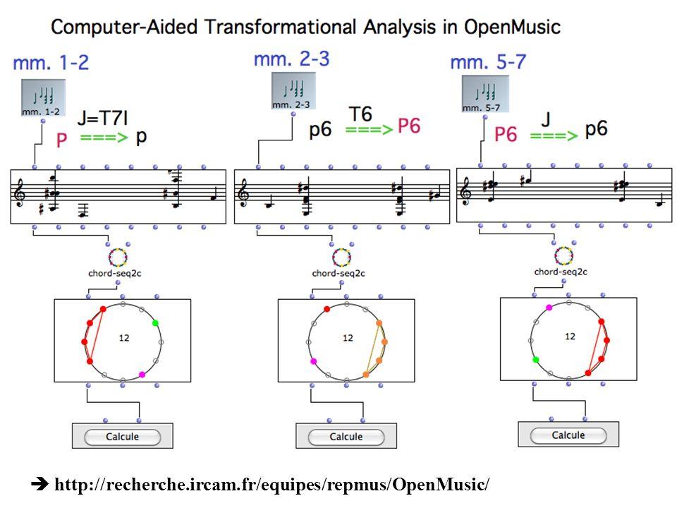  http://recherche.ircam.fr/equipes/repmus/OpenMusic/