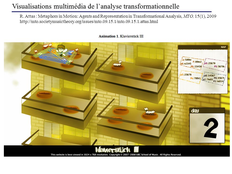 Visualisations multimédia de l'analyse transformationnelle