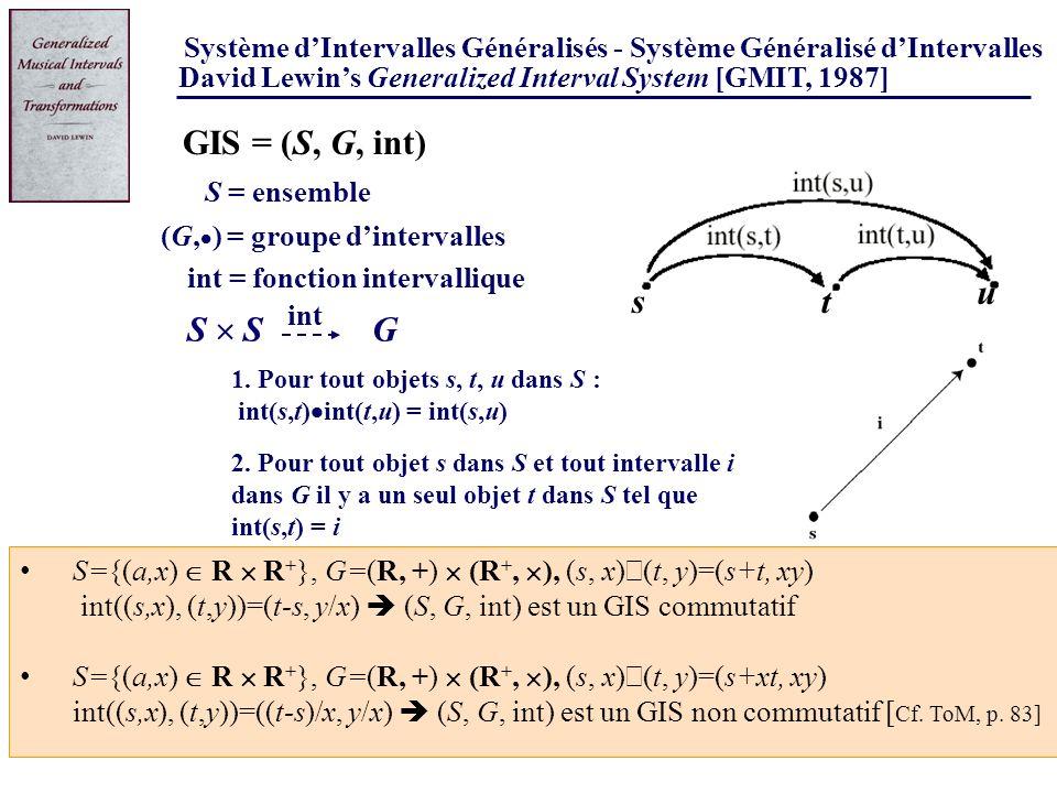 Système d'Intervalles Généralisés - Système Généralisé d'Intervalles
