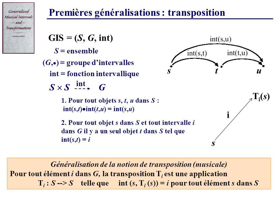 Généralisation de la notion de transposition (musicale)
