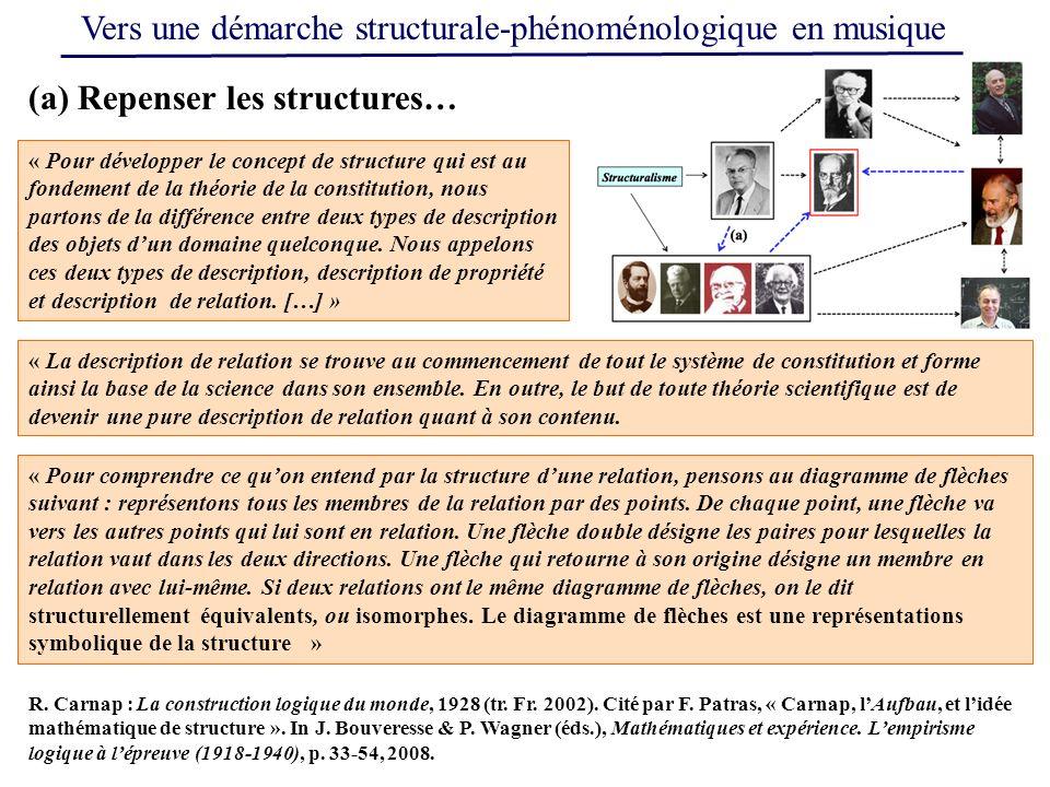 Vers une démarche structurale-phénoménologique en musique