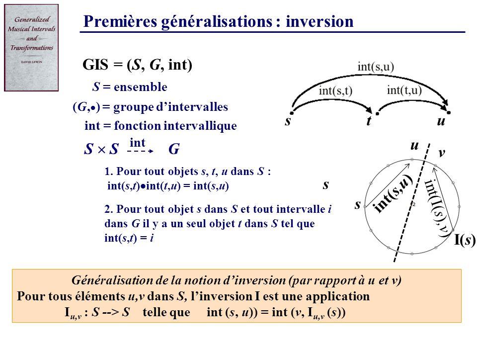 Généralisation de la notion d'inversion (par rapport à u et v)