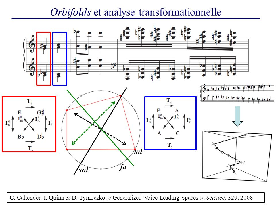 Orbifolds et analyse transformationnelle