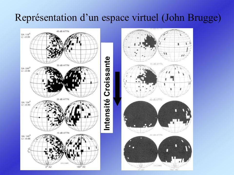 Représentation d'un espace virtuel (John Brugge)