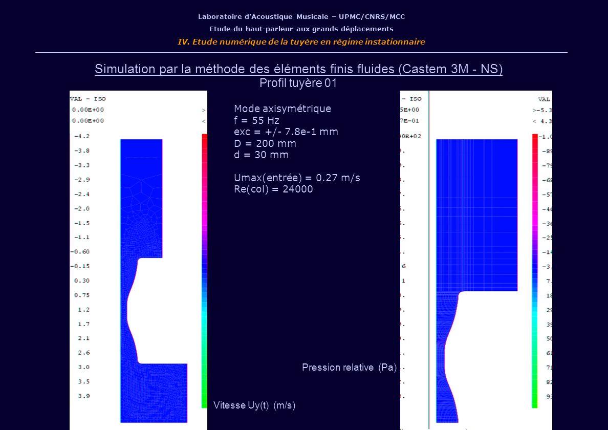 Simulation par la méthode des éléments finis fluides (Castem 3M - NS)