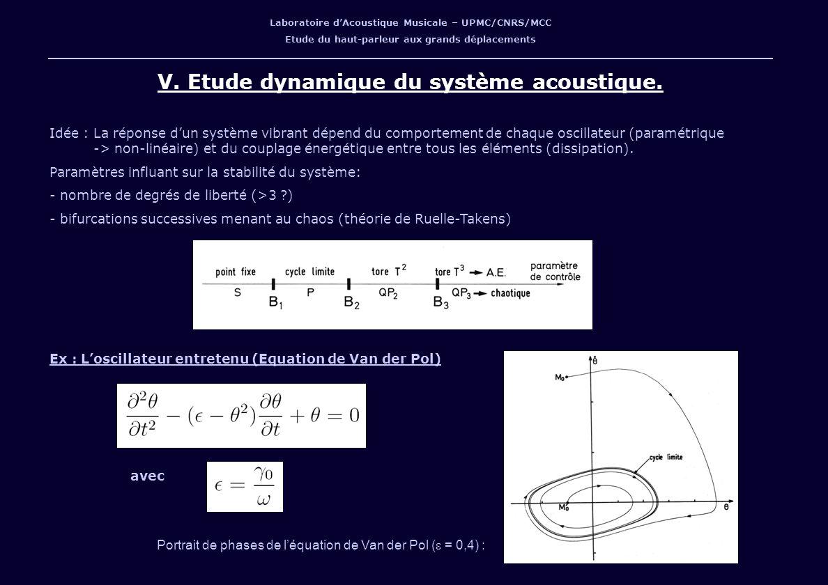 V. Etude dynamique du système acoustique.