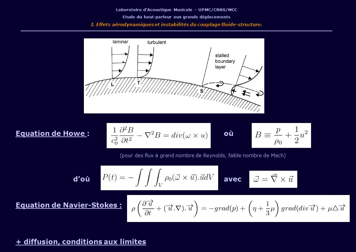 Equation de Navier-Stokes :