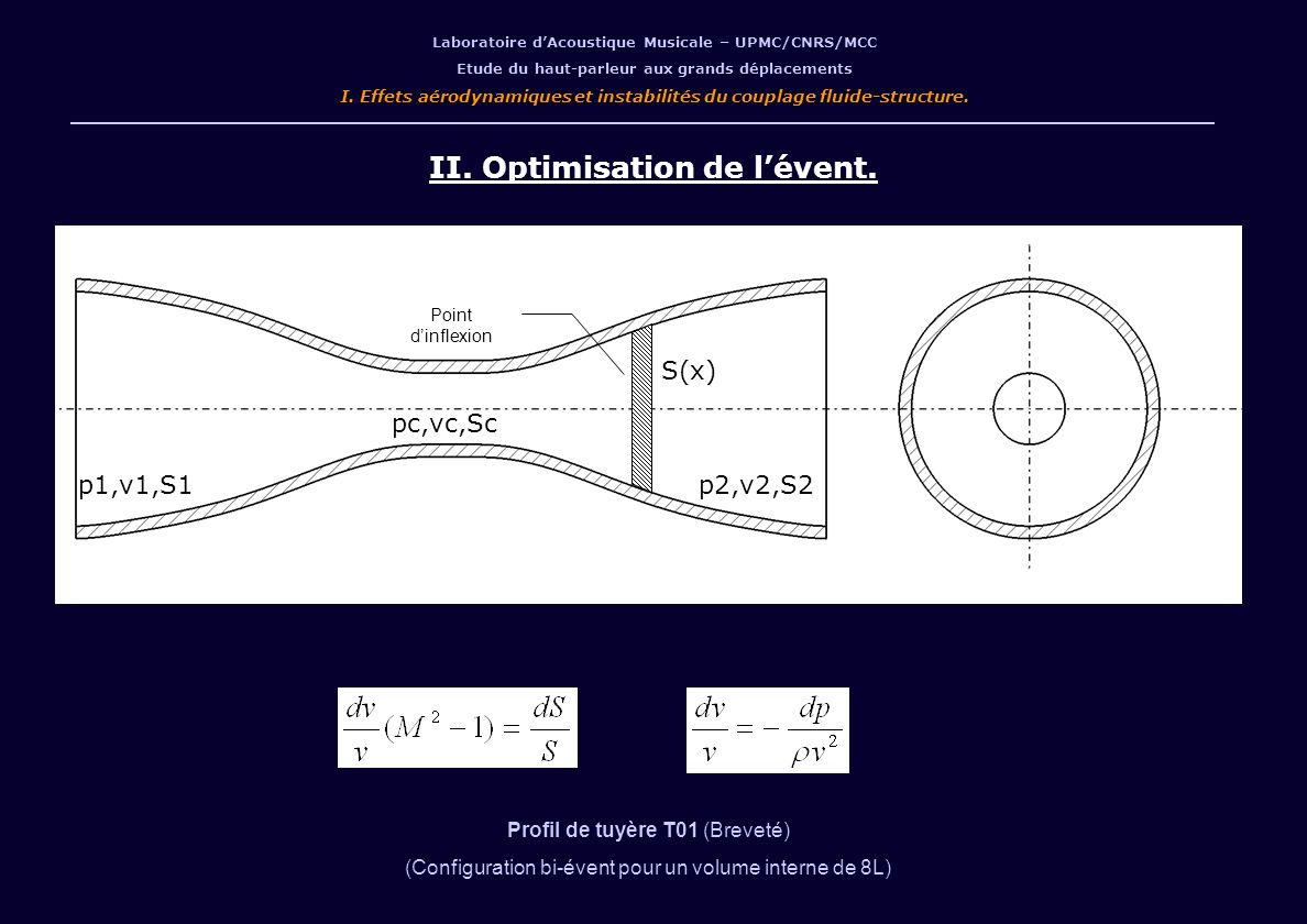 II. Optimisation de l'évent.