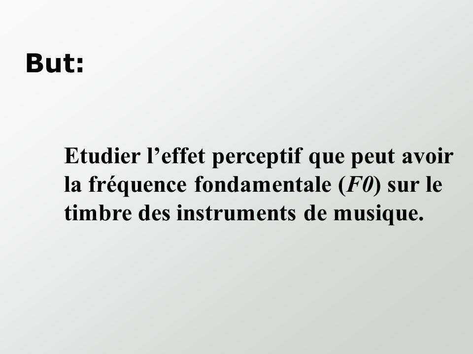 But: Etudier l'effet perceptif que peut avoir la fréquence fondamentale (F0) sur le timbre des instruments de musique.