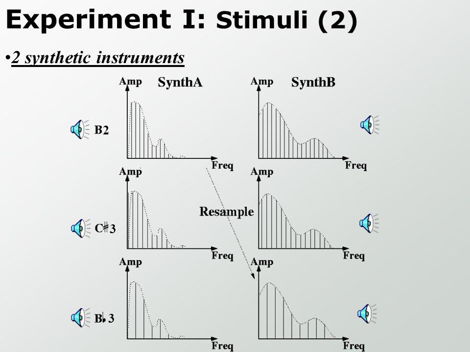 Experiment I: Stimuli (2)