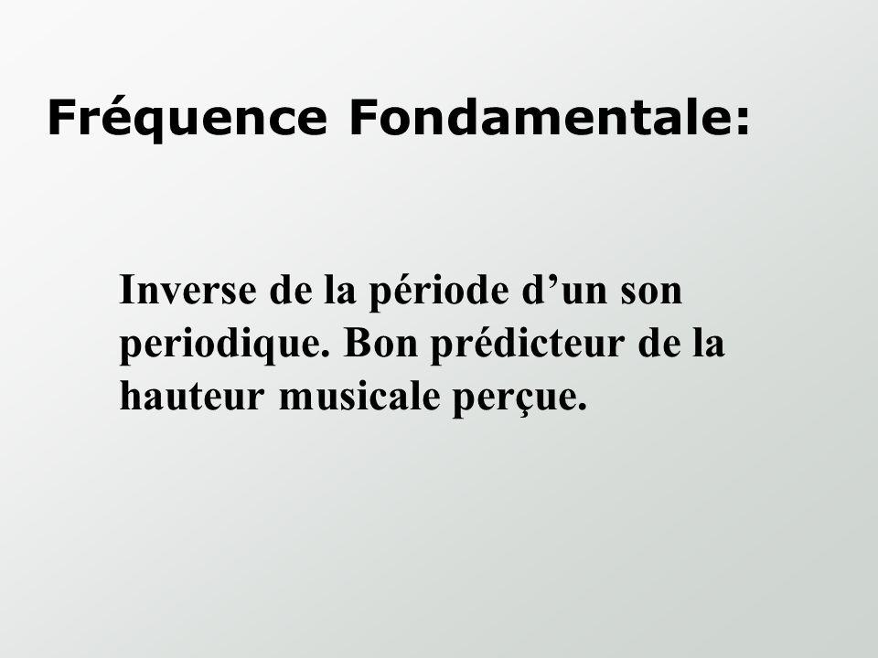 Fréquence Fondamentale: