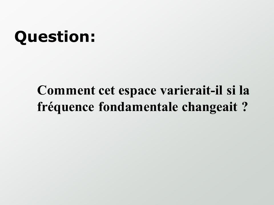 Question: Comment cet espace varierait-il si la fréquence fondamentale changeait