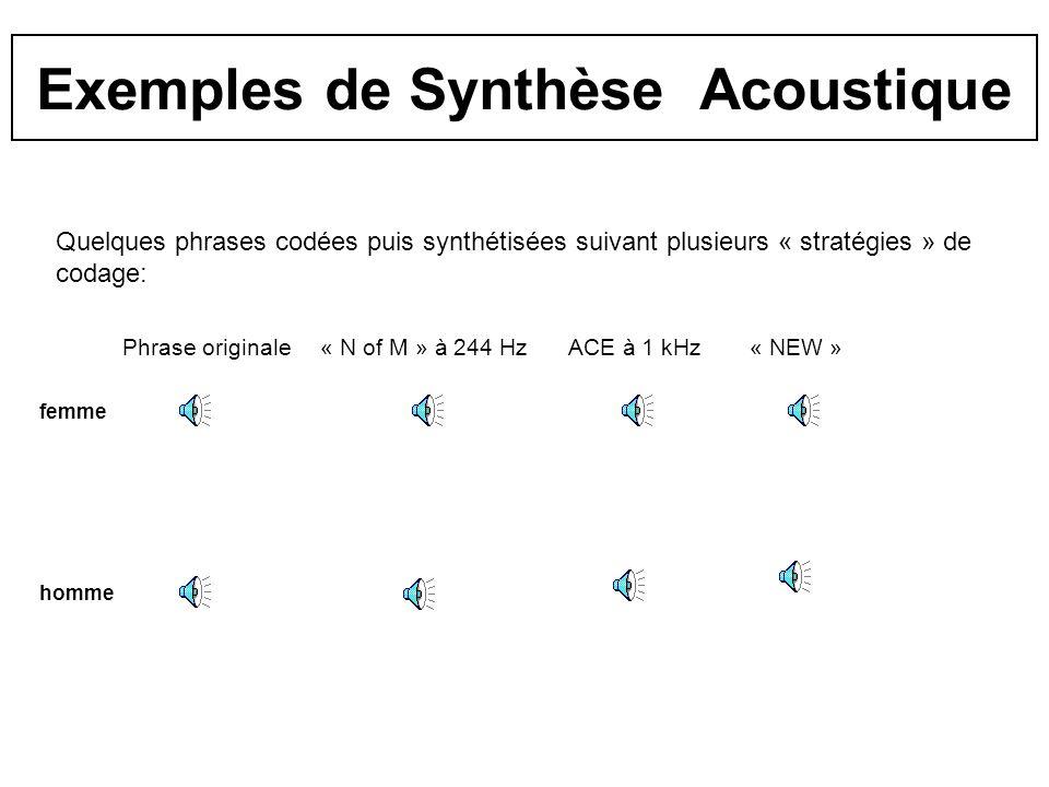 Exemples de Synthèse Acoustique