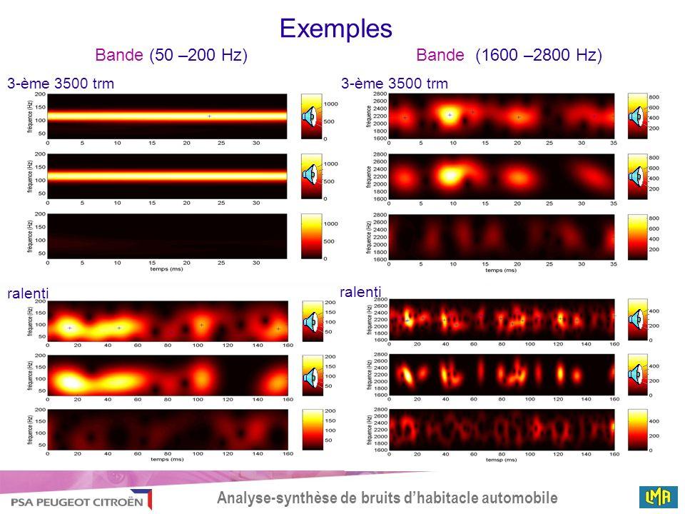 Exemples Bande (50 –200 Hz) Bande (1600 –2800 Hz) 3-ème 3500 trm