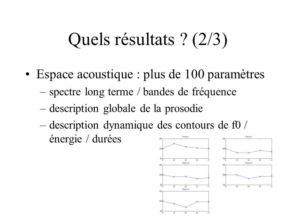 Quels résultats (2/3) Espace acoustique : plus de 100 paramètres