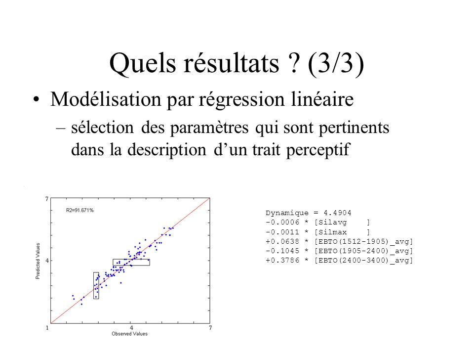 Quels résultats (3/3) Modélisation par régression linéaire