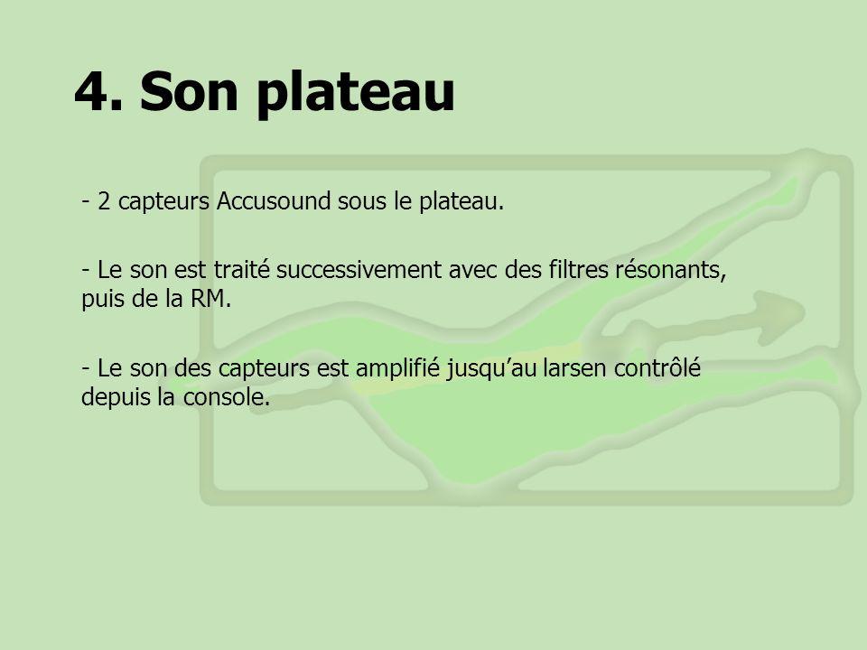 4. Son plateau 2 capteurs Accusound sous le plateau.