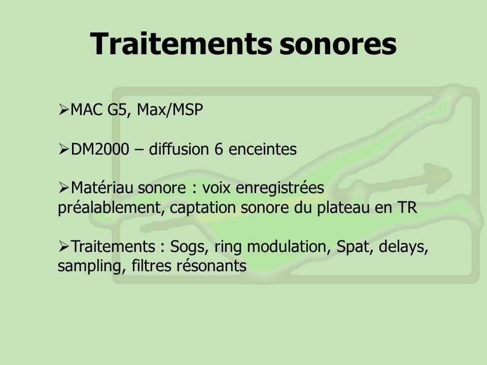 Traitements sonores MAC G5, Max/MSP DM2000 – diffusion 6 enceintes