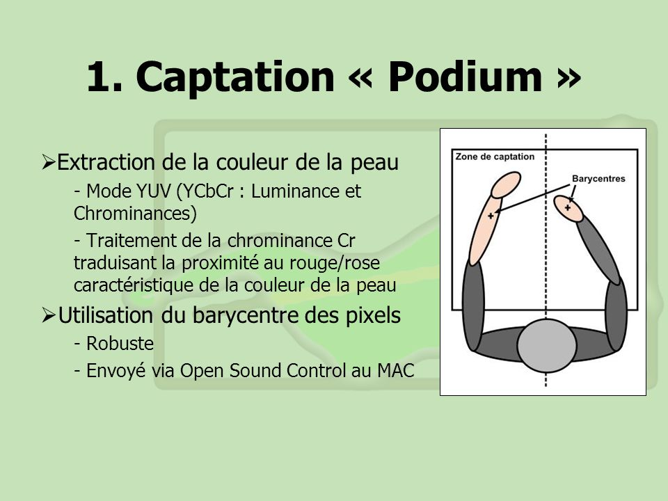 1. Captation « Podium » Extraction de la couleur de la peau