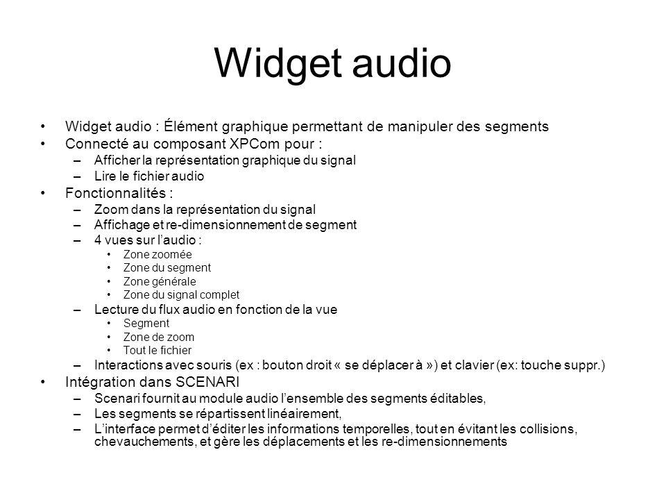 Widget audio Widget audio : Élément graphique permettant de manipuler des segments. Connecté au composant XPCom pour :
