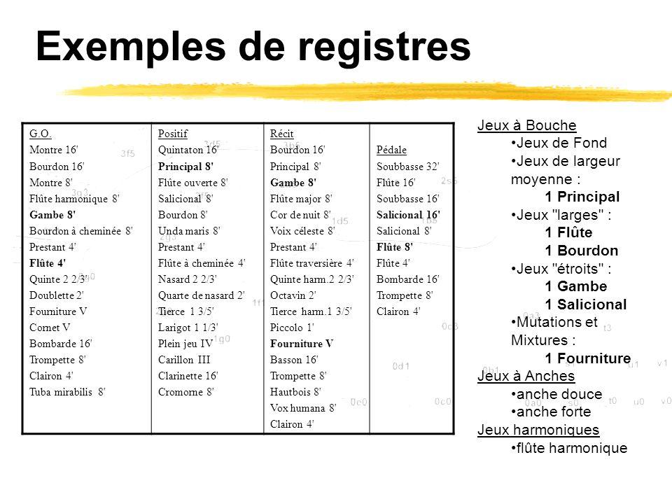 Exemples de registres Jeux à Bouche Jeux de Fond