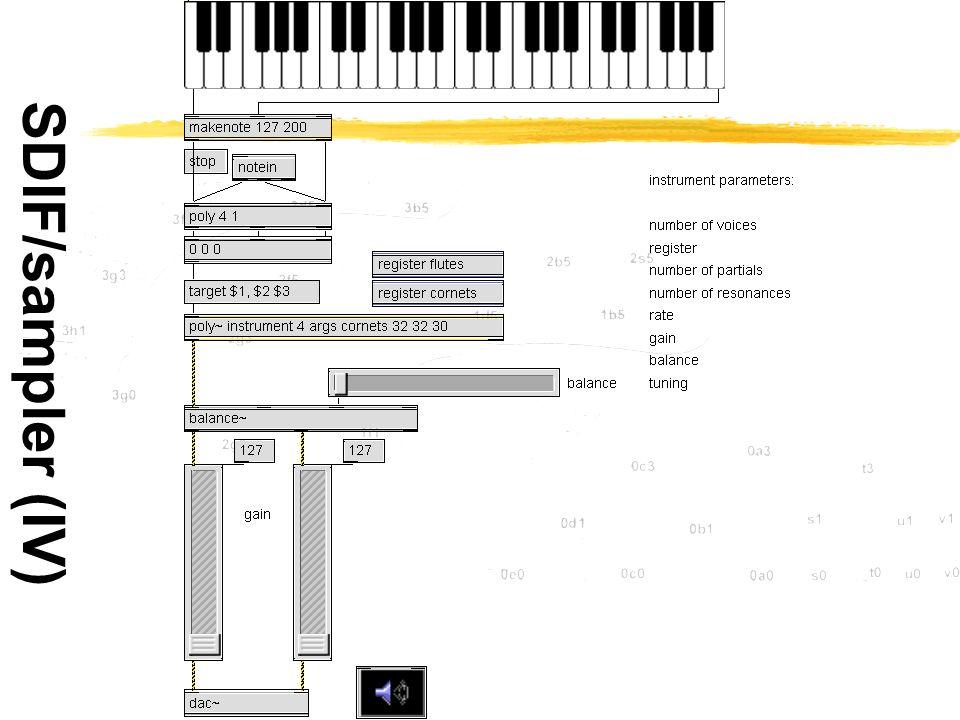 SDIF/sampler (IV)