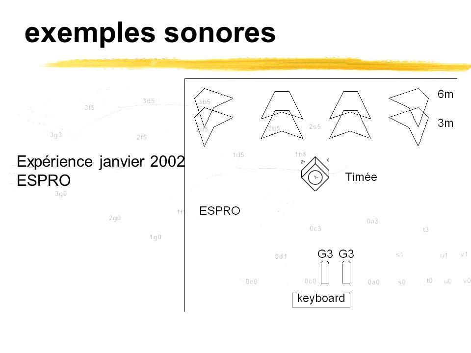 exemples sonores Expérience janvier 2002 ESPRO