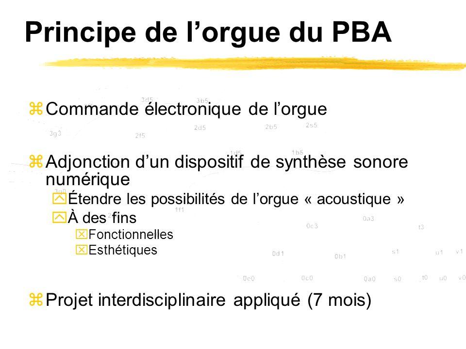 Principe de l'orgue du PBA