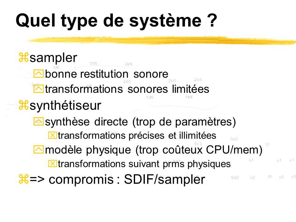 Quel type de système sampler synthétiseur