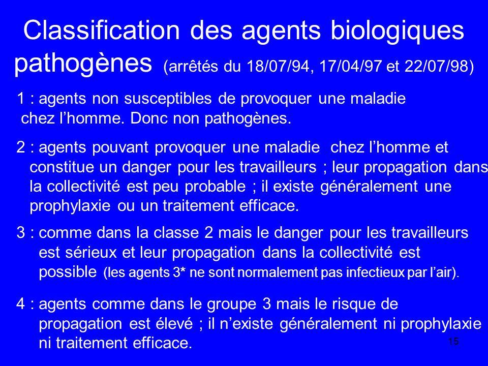Classification des agents biologiques pathogènes (arrêtés du 18/07/94, 17/04/97 et 22/07/98)