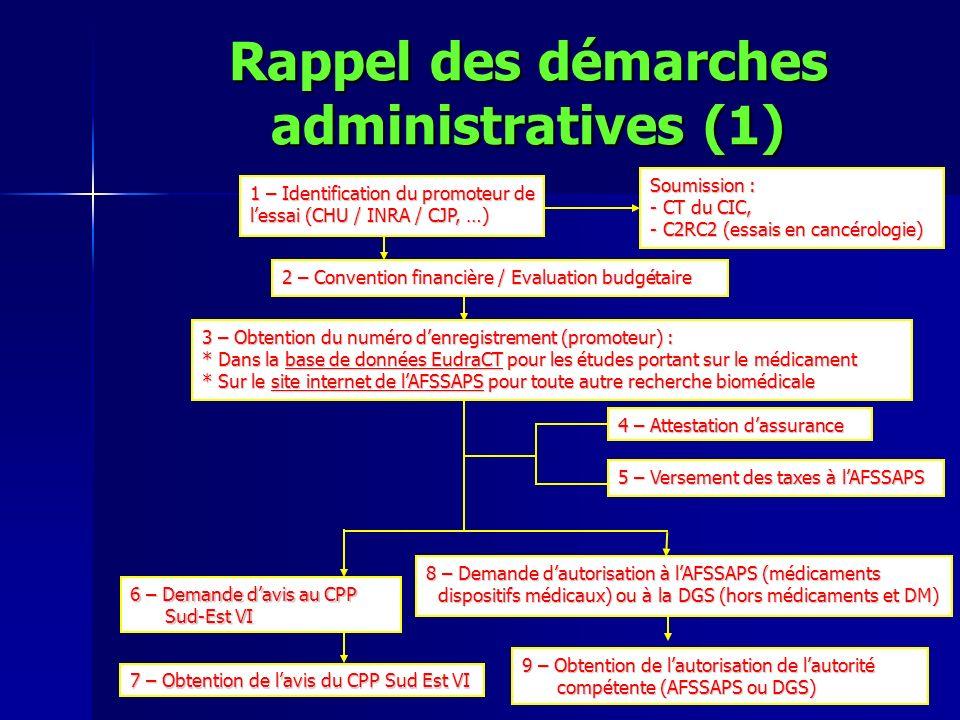 Rappel des démarches administratives (1)