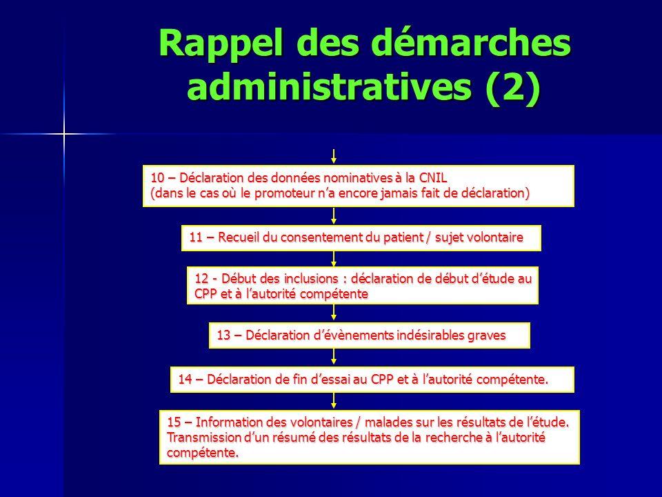 Rappel des démarches administratives (2)