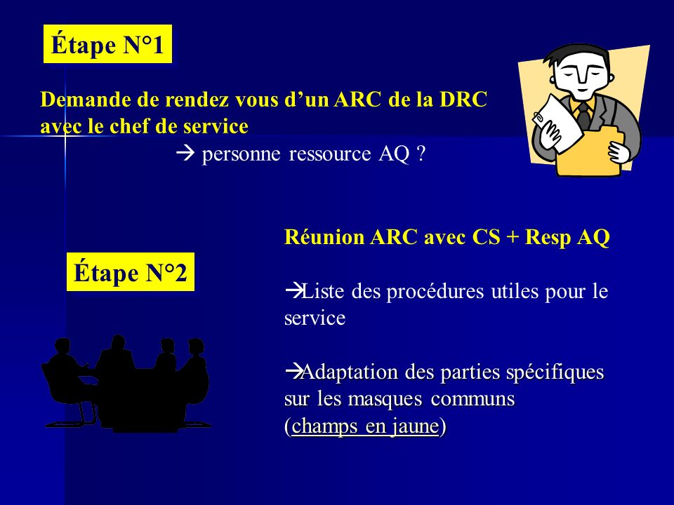 Étape N°1 Étape N°2 Demande de rendez vous d'un ARC de la DRC