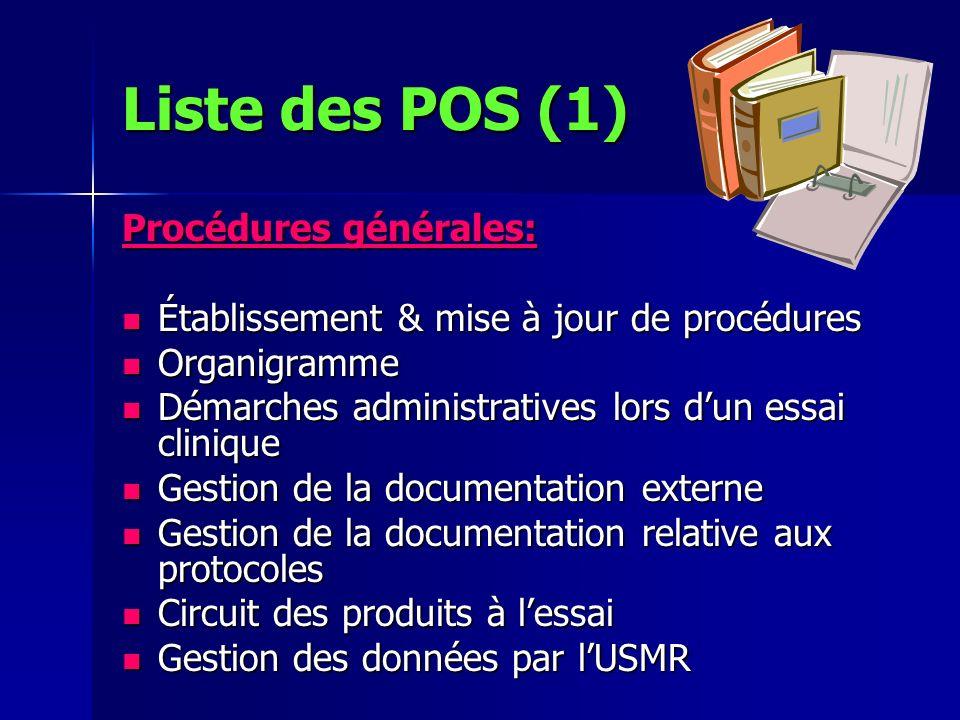 Liste des POS (1) Procédures générales: