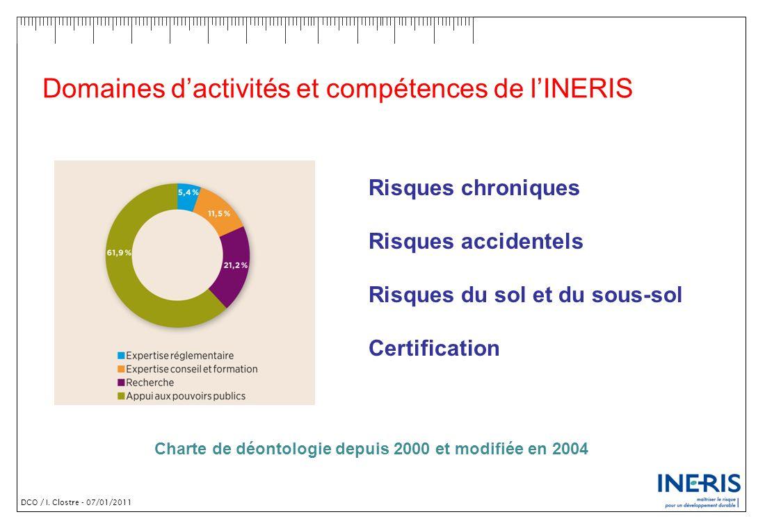 Domaines d'activités et compétences de l'INERIS