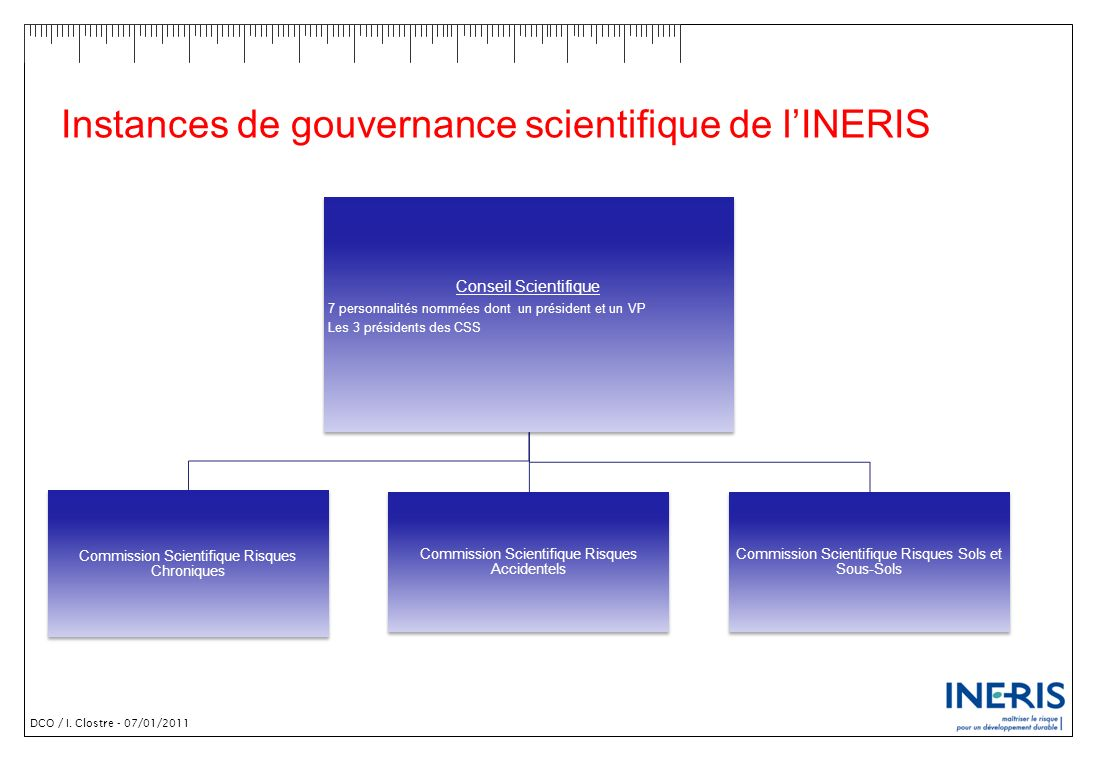 Instances de gouvernance scientifique de l'INERIS