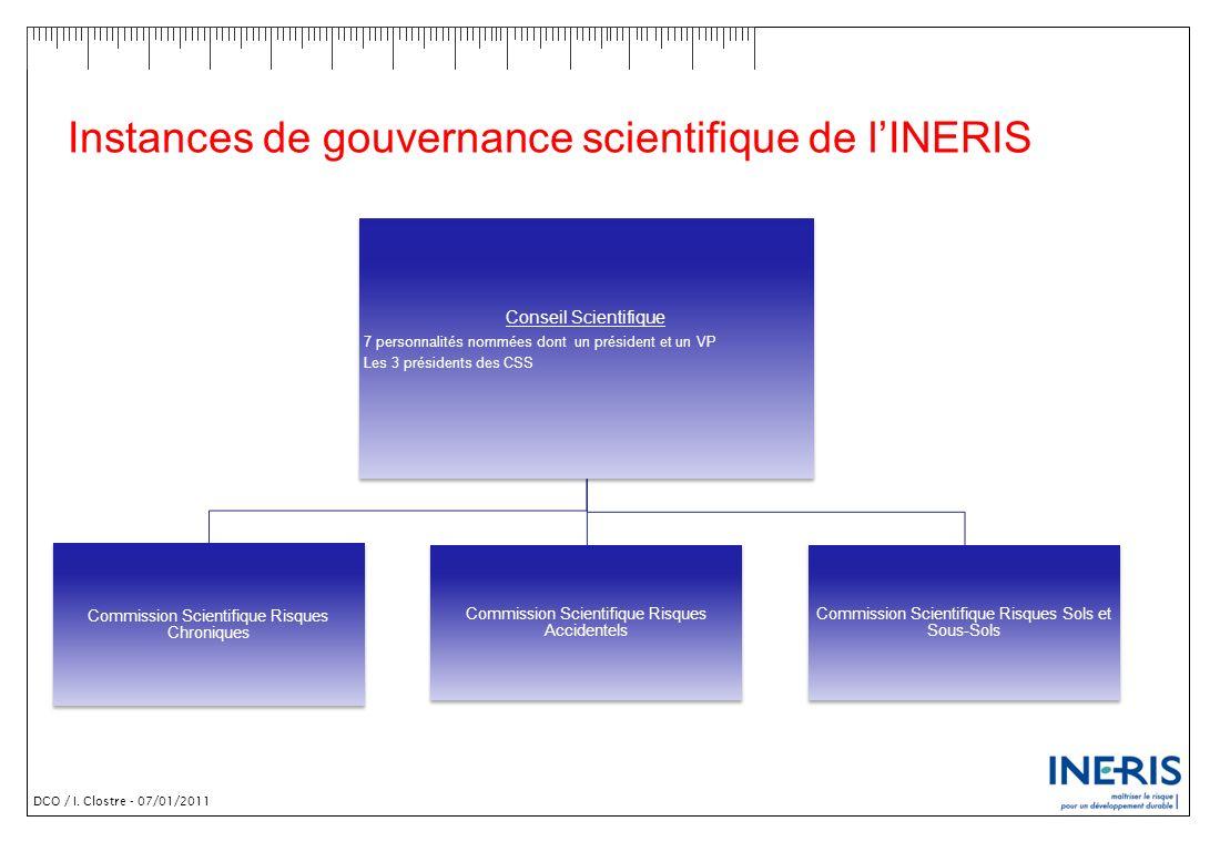 Instances de gouvernance scientifique de l'INERIS