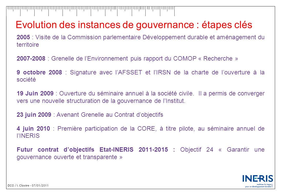 Evolution des instances de gouvernance : étapes clés