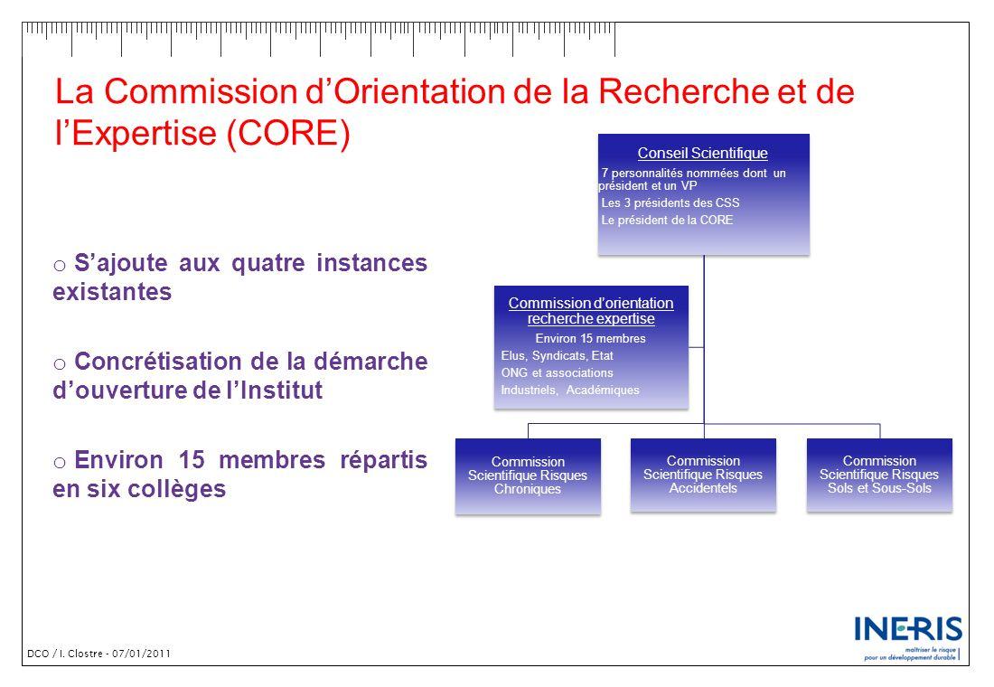 La Commission d'Orientation de la Recherche et de l'Expertise (CORE)