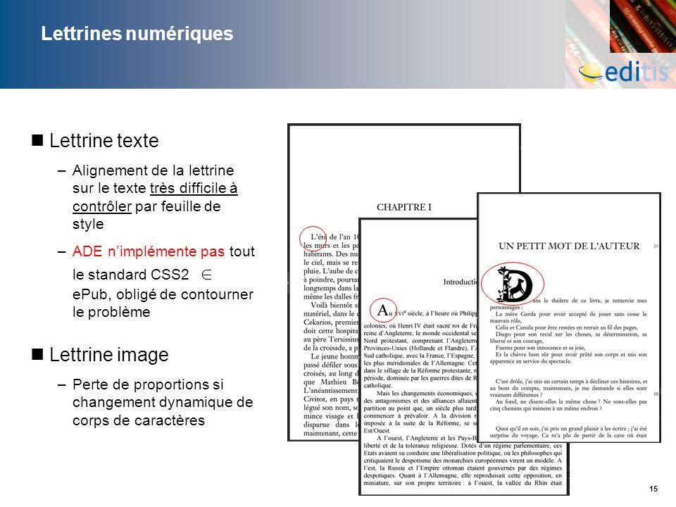 Lettrines numériques Lettrine texte Lettrine image