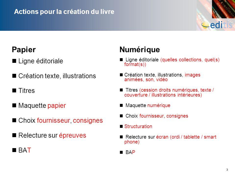 Actions pour la création du livre