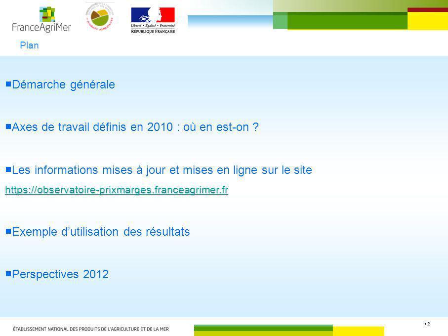■Axes de travail définis en 2010 : où en est-on