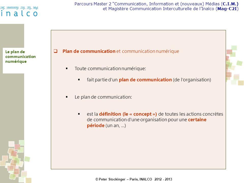 Plan de communication et communication numérique