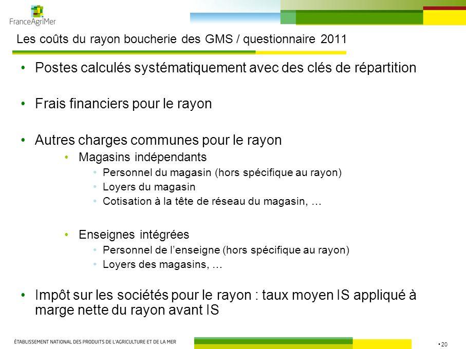 Les coûts du rayon boucherie des GMS / questionnaire 2011