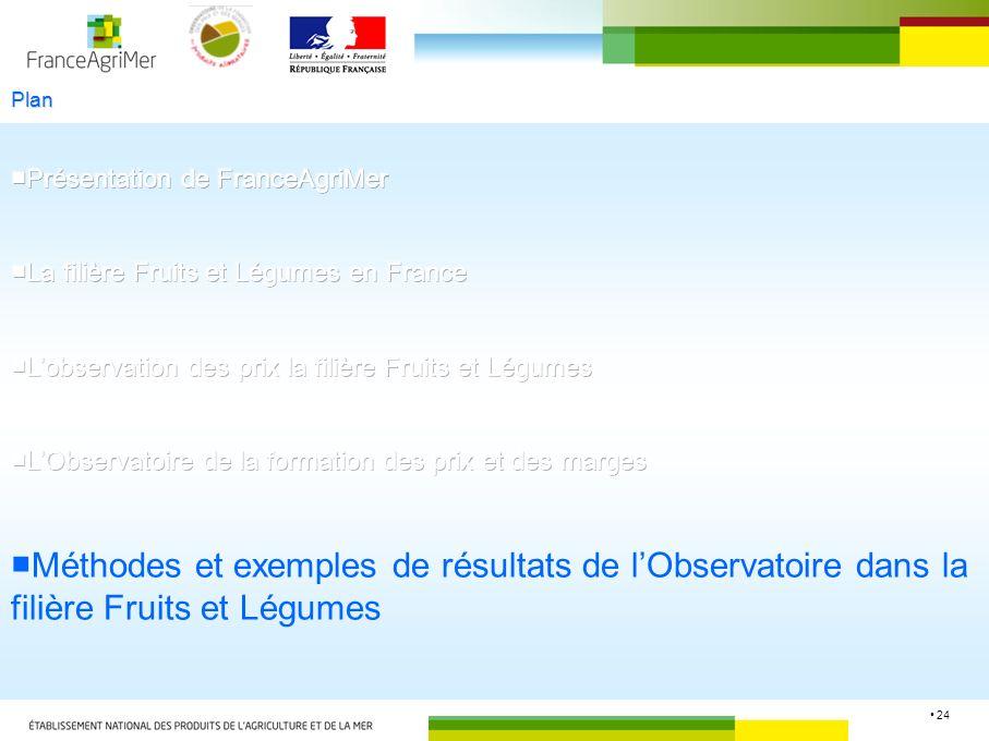 Plan ■Présentation de FranceAgriMer. ■La filière Fruits et Légumes en France. ■L'observation des prix la filière Fruits et Légumes.