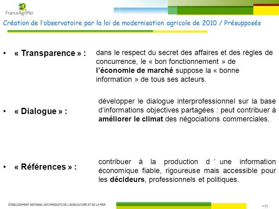 « Transparence » : « Dialogue » : « Références » :