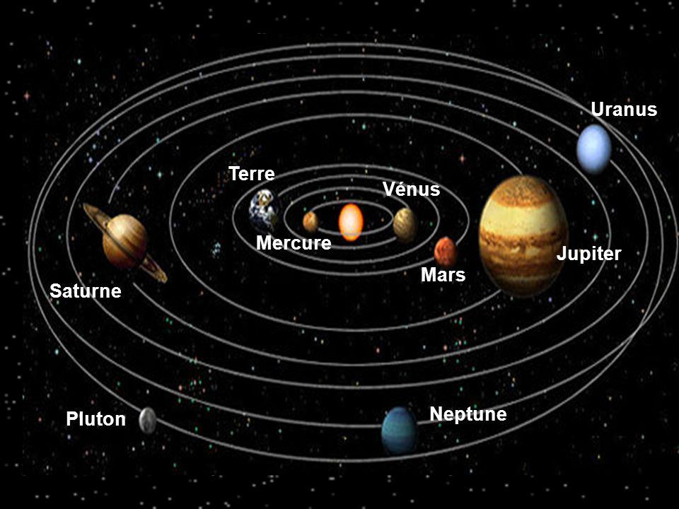Uranus Terre Vénus Mercure Jupiter Mars Saturne Neptune Pluton