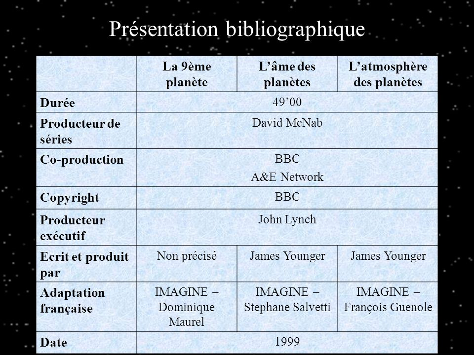 Présentation bibliographique
