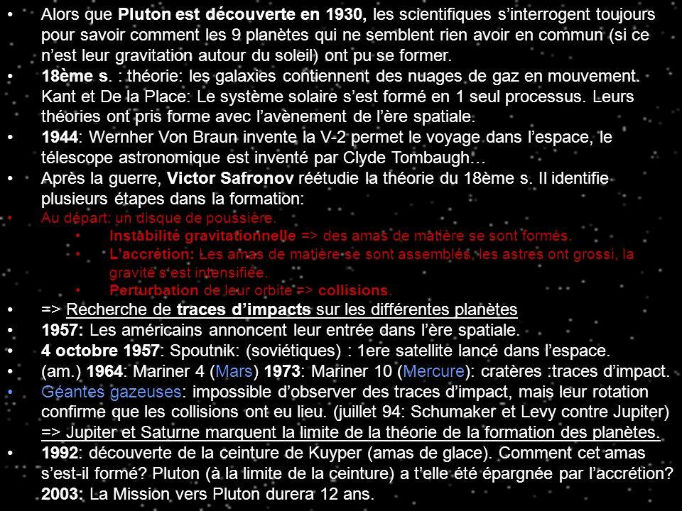 => Recherche de traces d'impacts sur les différentes planètes