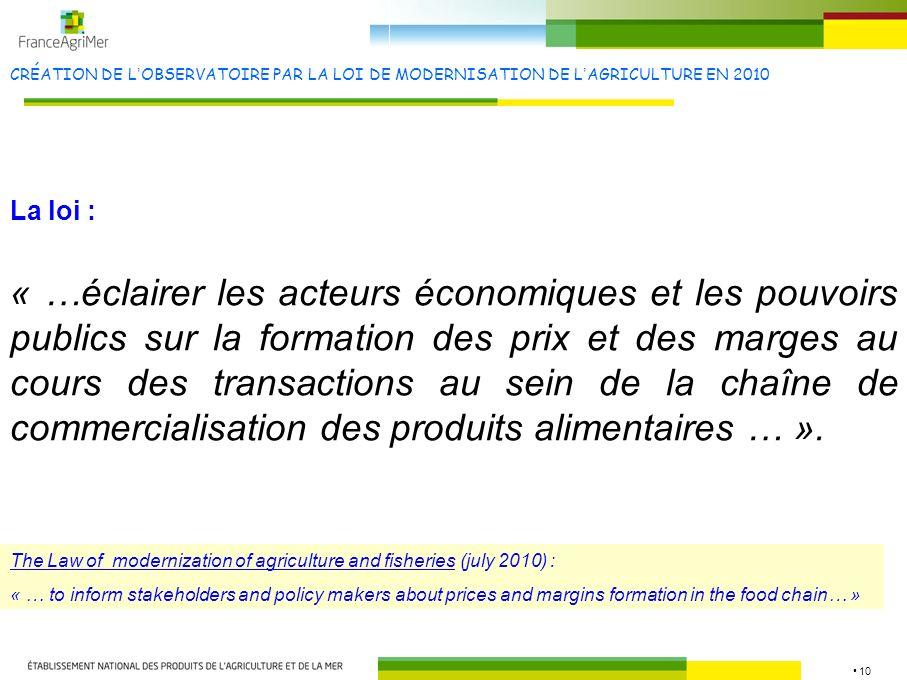 CRÉATION DE L'OBSERVATOIRE PAR LA LOI DE MODERNISATION DE L'AGRICULTURE EN 2010